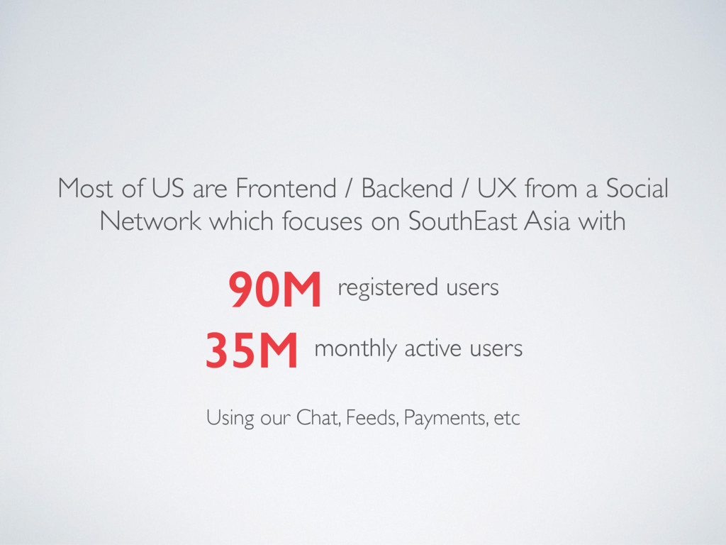90M registered users 35M monthly active users M...