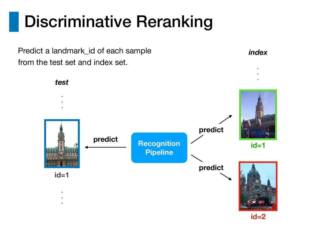 Discriminative Reranking Predict a landmark_id ...