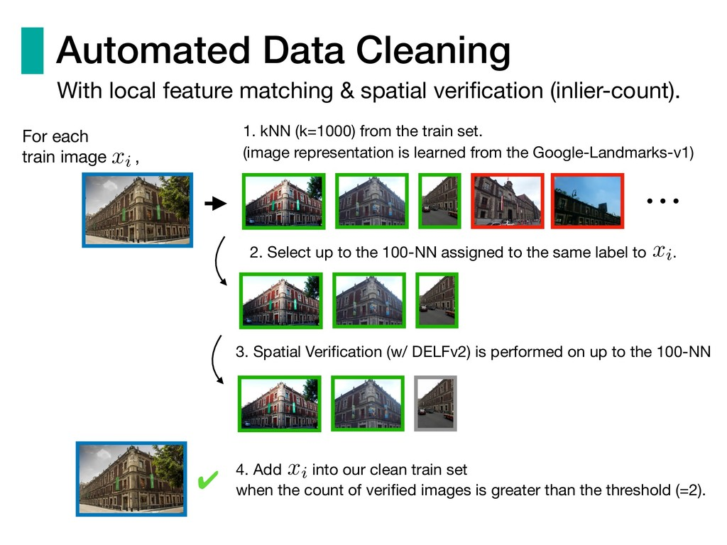 Automated Data Cleaning With local feature matc...