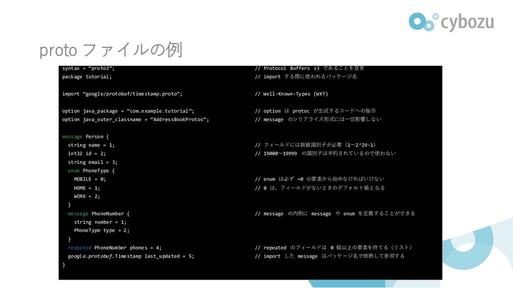 """proto ファイルの例 syntax = """"proto3""""; // Protocol Buf..."""