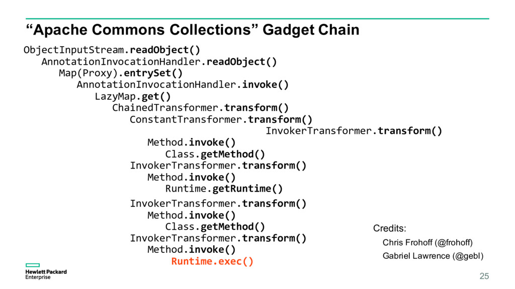 """""""Apache Commons Collections"""" Gadget Chain Objec..."""