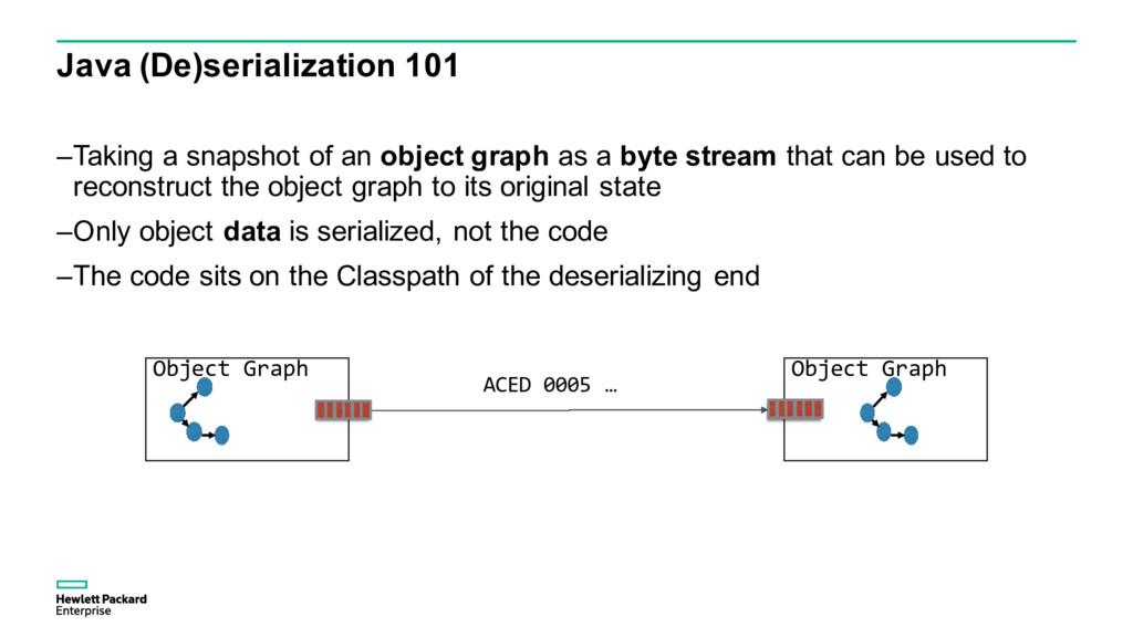 Java (De)serialization 101 –Taking a snapshot o...
