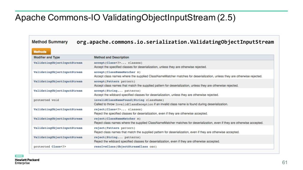 Apache Commons-IO ValidatingObjectInputStream (...