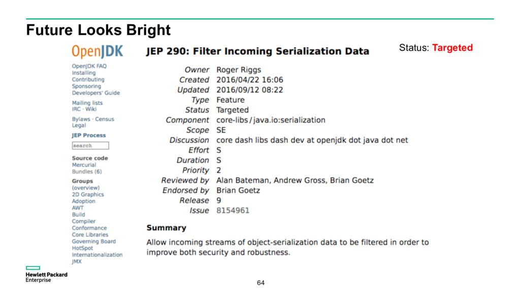 Future Looks Bright 64 Status: Targeted