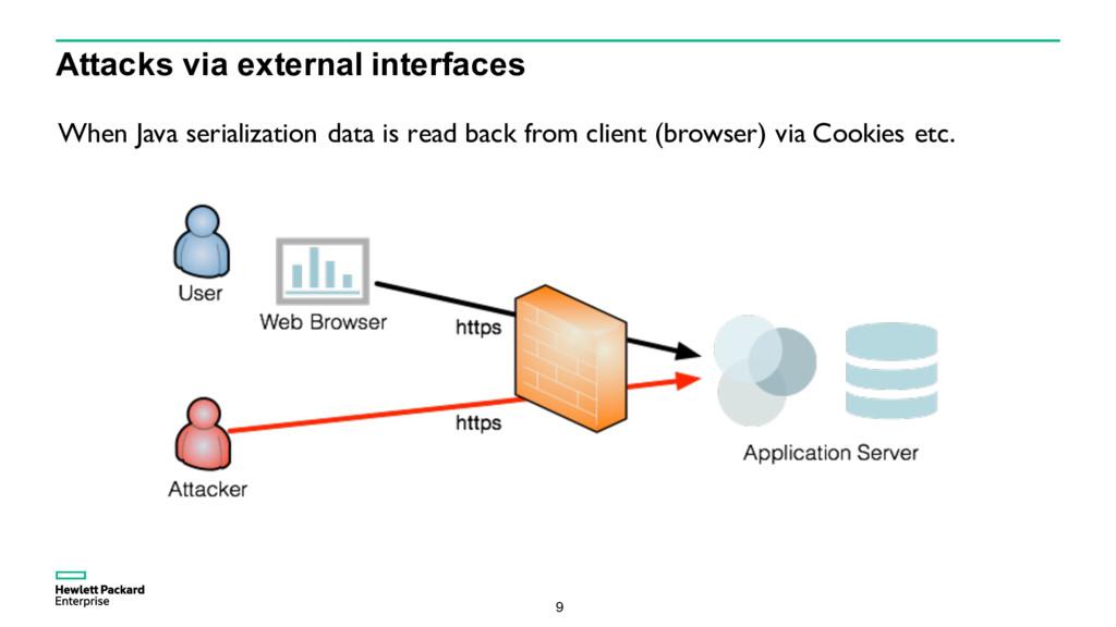 Attacks via external interfaces 9 When Java ser...