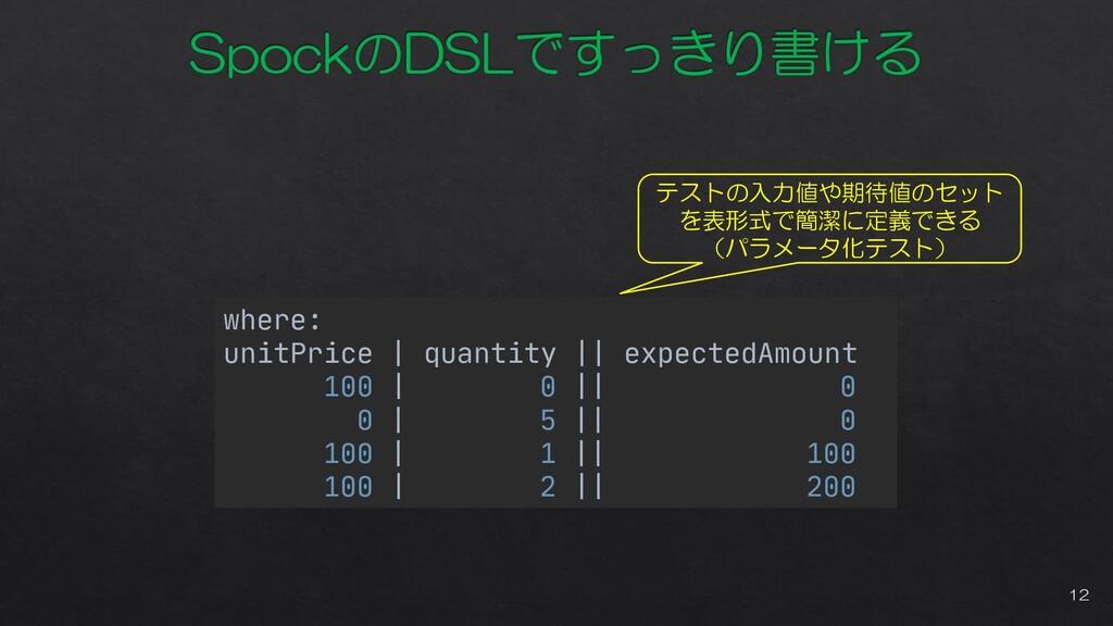 where: unitPrice | quantity || expectedAmount 1...