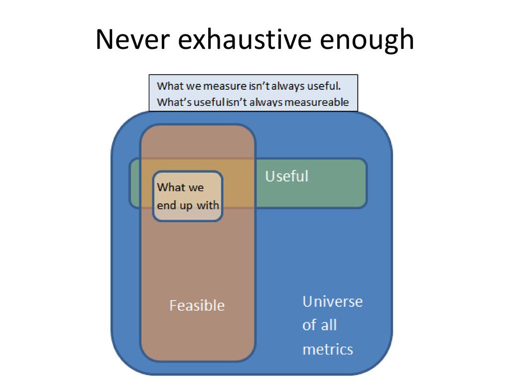 Never exhaustive enough