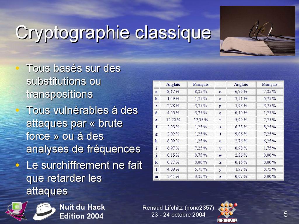 5 Nuit du Hack Edition 2004 Renaud Lifchitz (no...