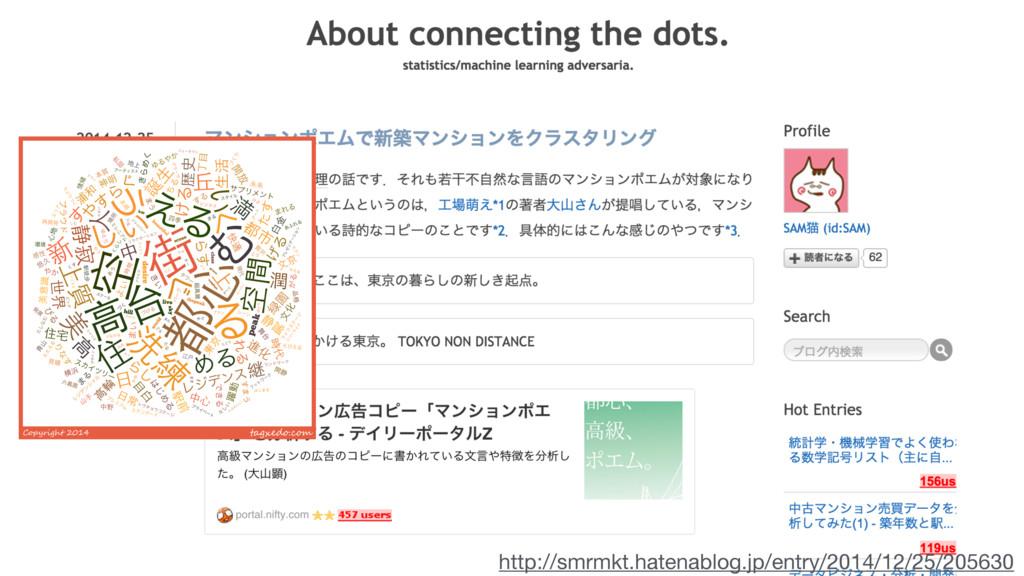 http://smrmkt.hatenablog.jp/entry/2014/12/25/20...