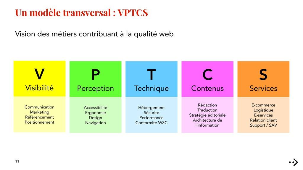 11 Un modèle transversal : VPTCS Vision des mét...