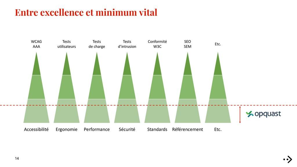 14 Entre excellence et minimum vital WCAG AAA A...