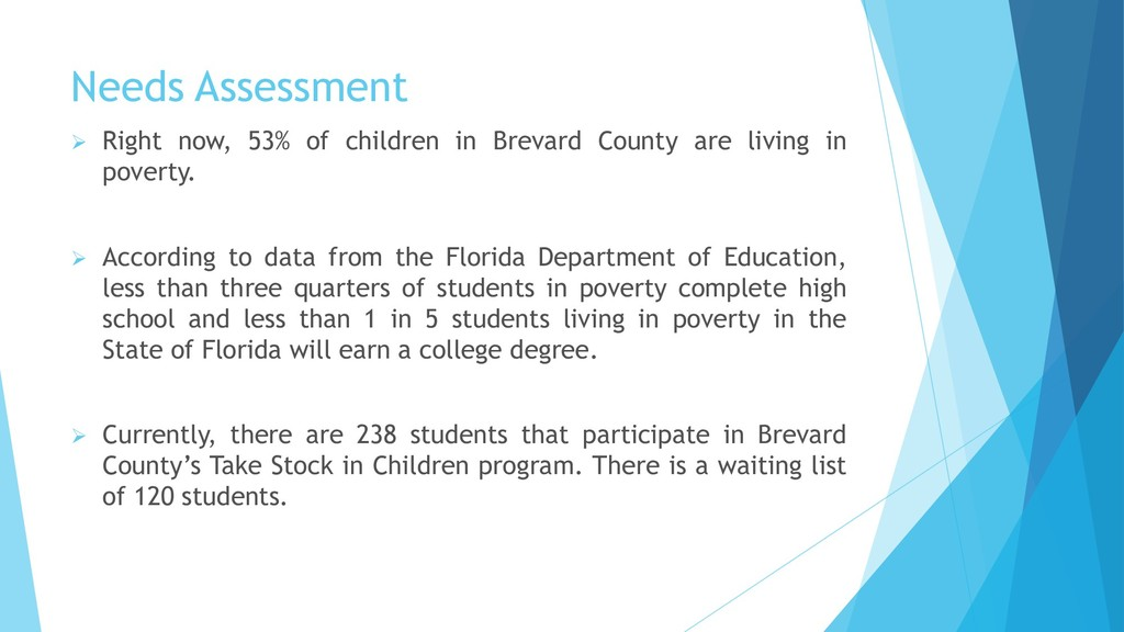 Needs Assessment  Right now, 53% of children i...