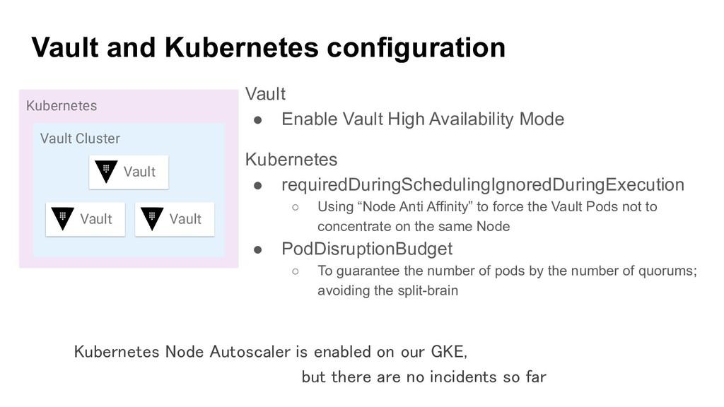 Kubernetes Vault Cluster Vault and Kubernetes c...