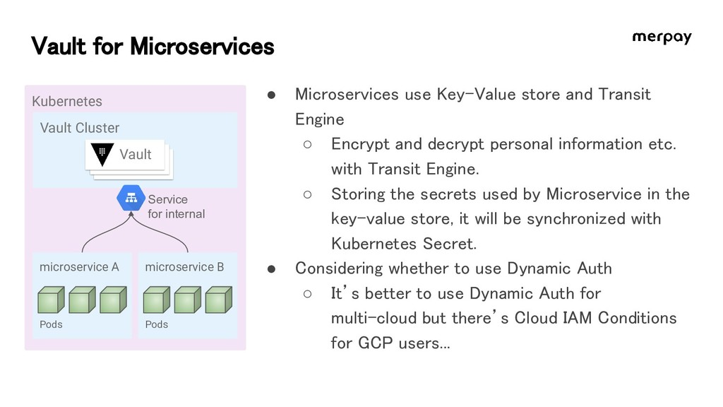 ● Microservices use Key-Value store and Transit...