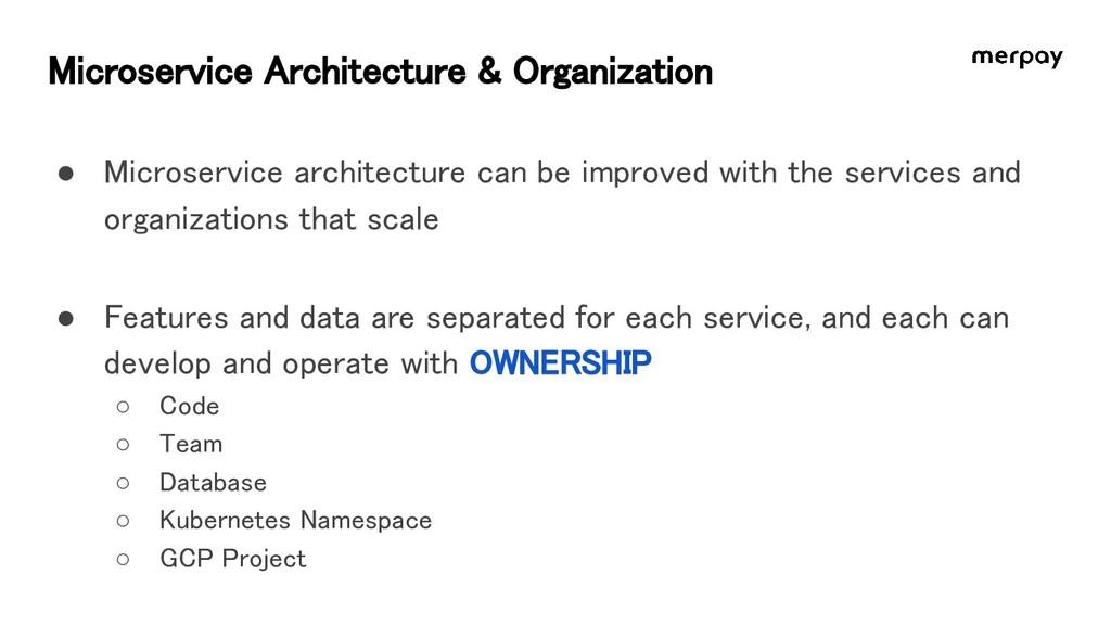 Microservice Architecture & Organization ● Mic...