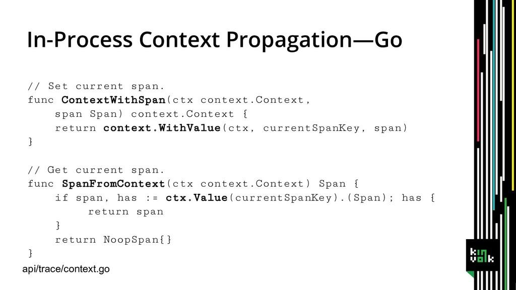 In-Process Context Propagation—Go // Set curren...