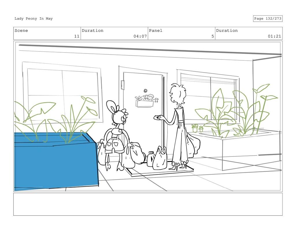 Scene 11 Duration 04:07 Panel 5 Duration 01:21 ...