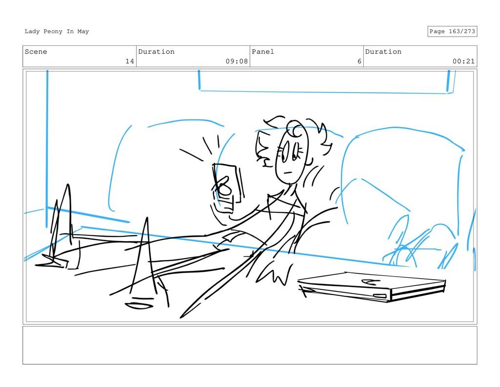 Scene 14 Duration 09:08 Panel 6 Duration 00:21 ...