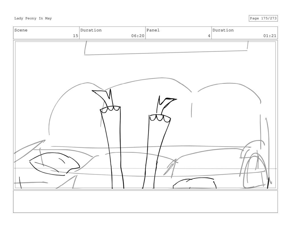 Scene 15 Duration 06:20 Panel 4 Duration 01:21 ...