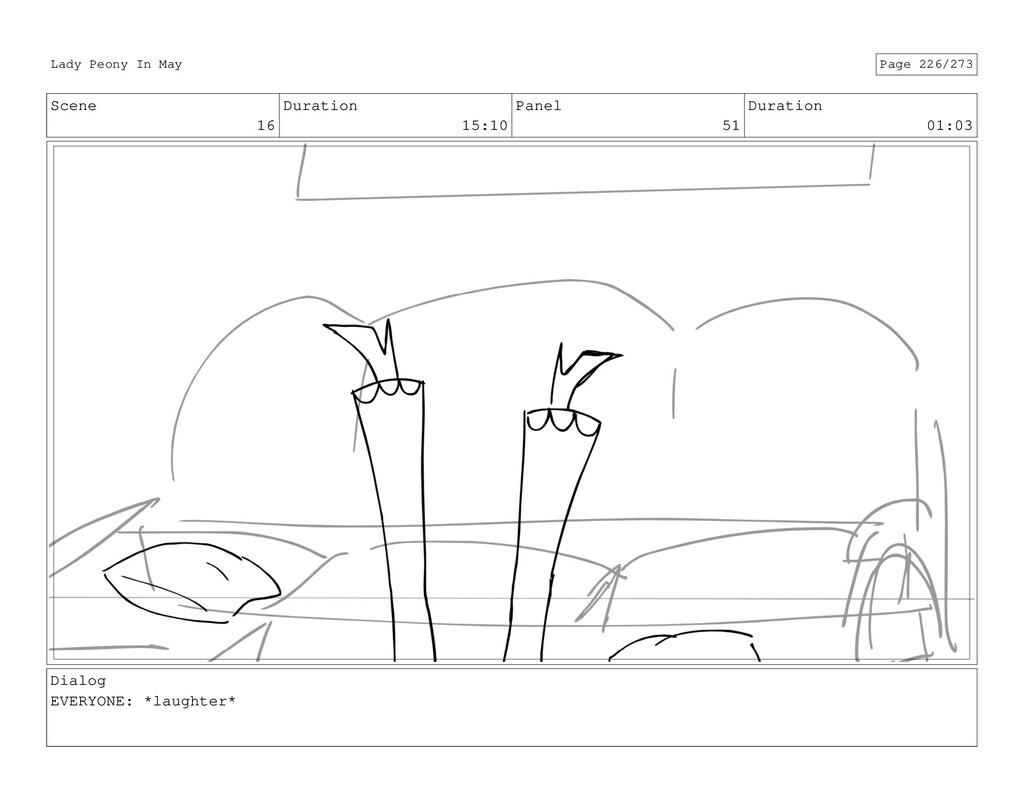 Scene 16 Duration 15:10 Panel 51 Duration 01:03...