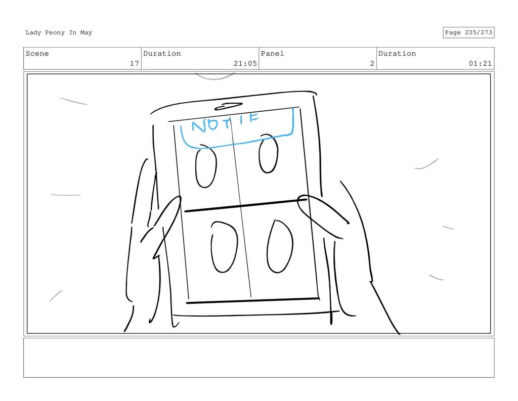 Scene 17 Duration 21:05 Panel 2 Duration 01:21 ...