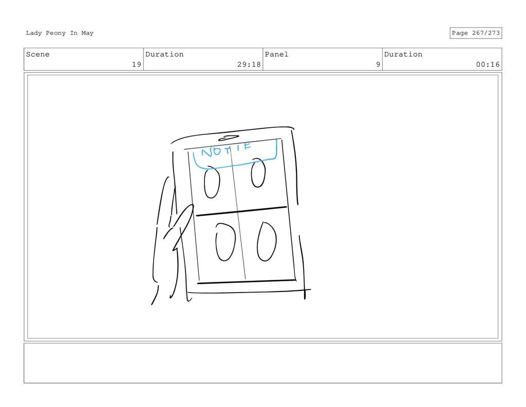 Scene 19 Duration 29:18 Panel 9 Duration 00:16 ...