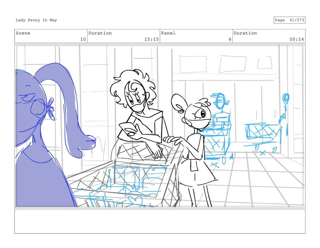 Scene 10 Duration 15:15 Panel 6 Duration 00:14 ...