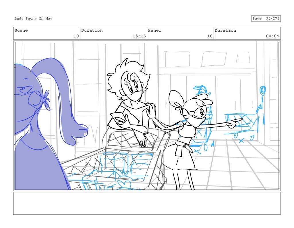Scene 10 Duration 15:15 Panel 10 Duration 00:09...