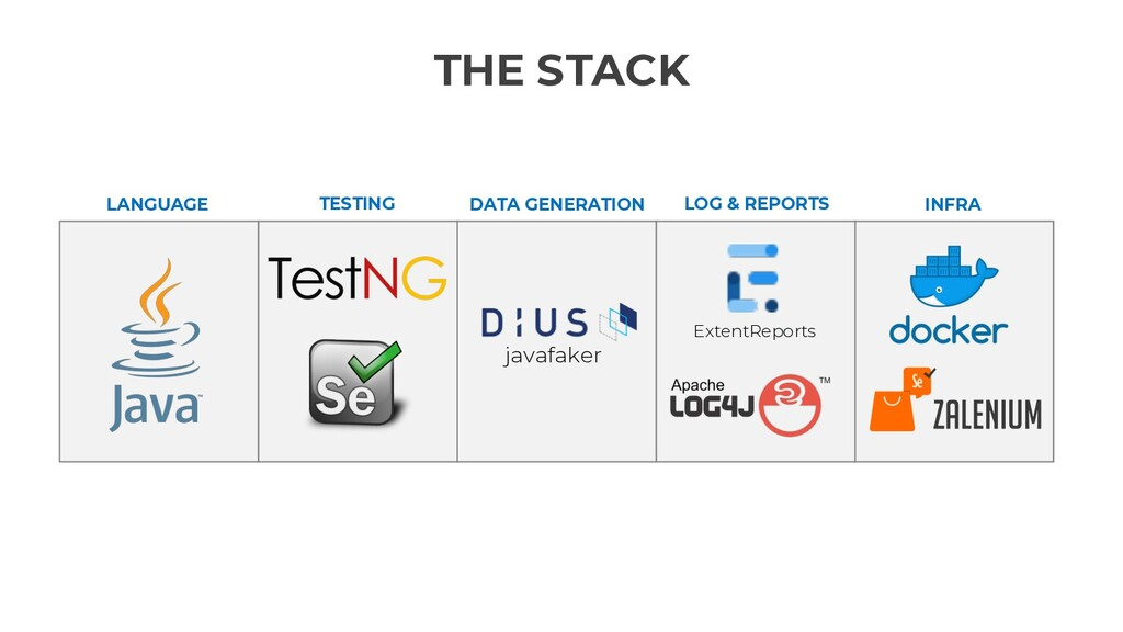 THE STACK LANGUAGE TESTING INFRA DATA GENERATIO...
