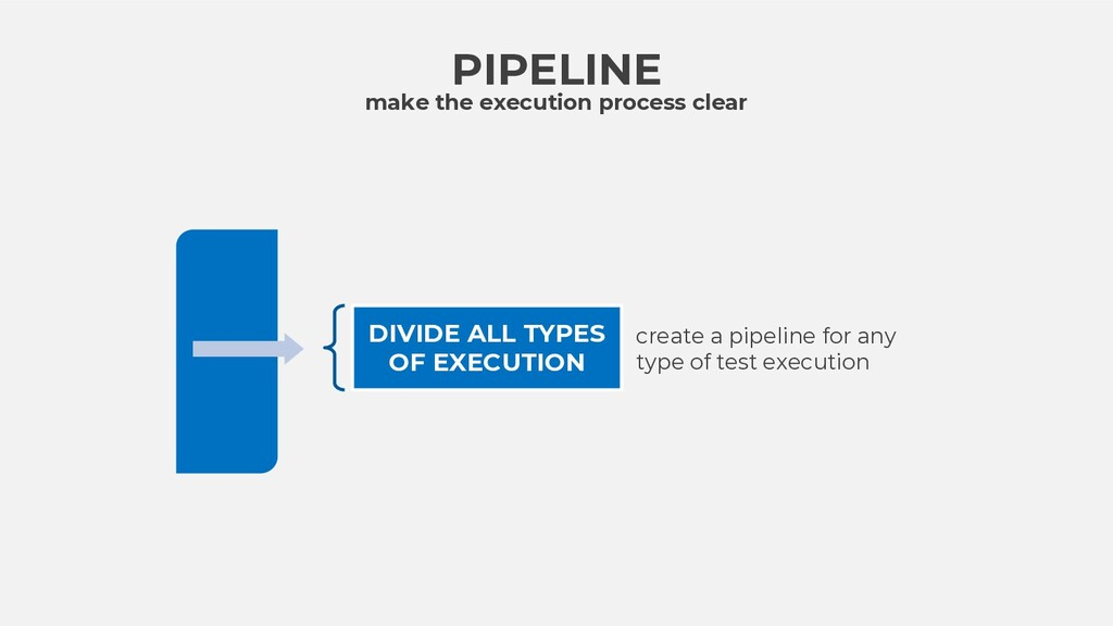 create a pipeline for any type of test executio...