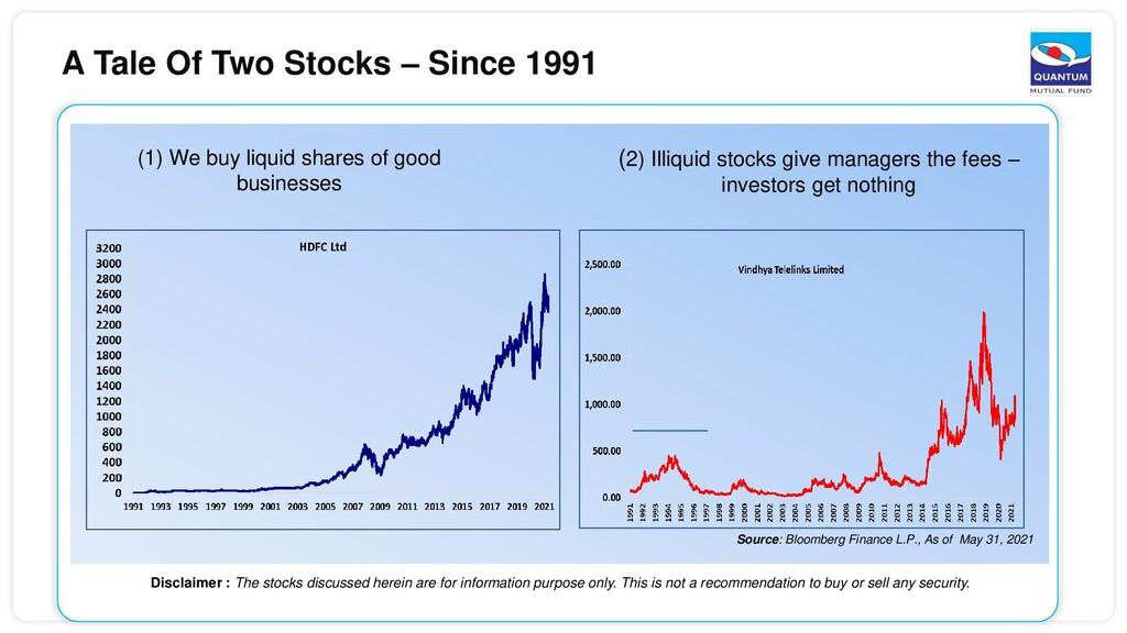 A Tale Of Two Stocks – Since 1991 (1) We buy li...