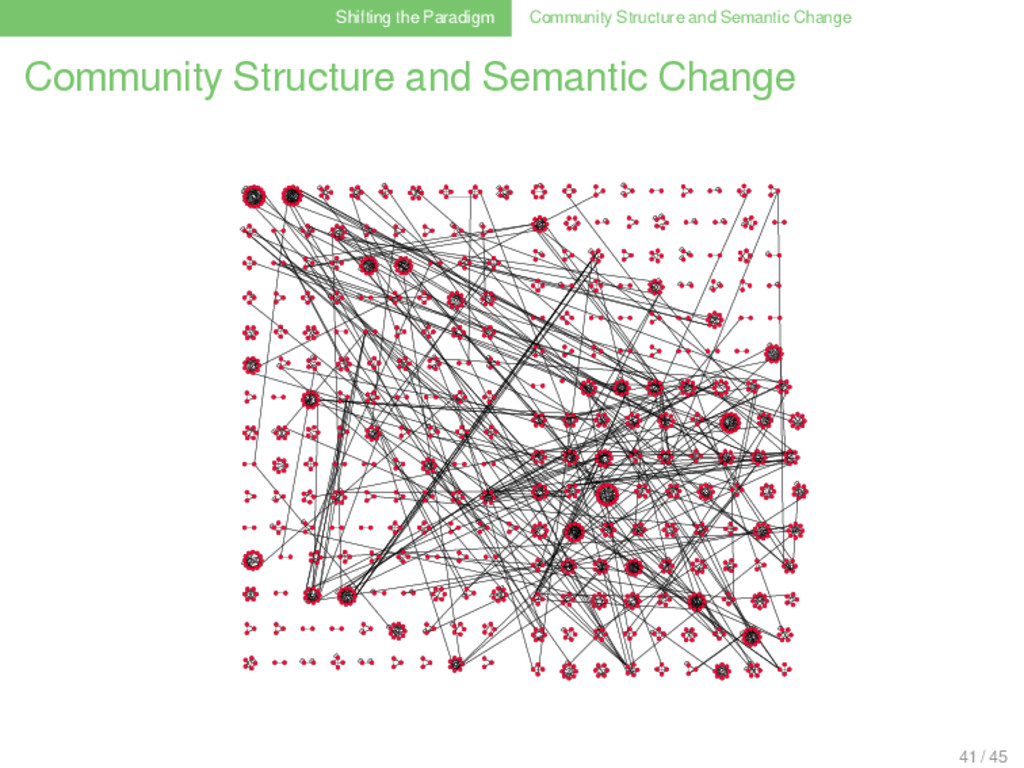 Shifting the Paradigm Community Structure and S...