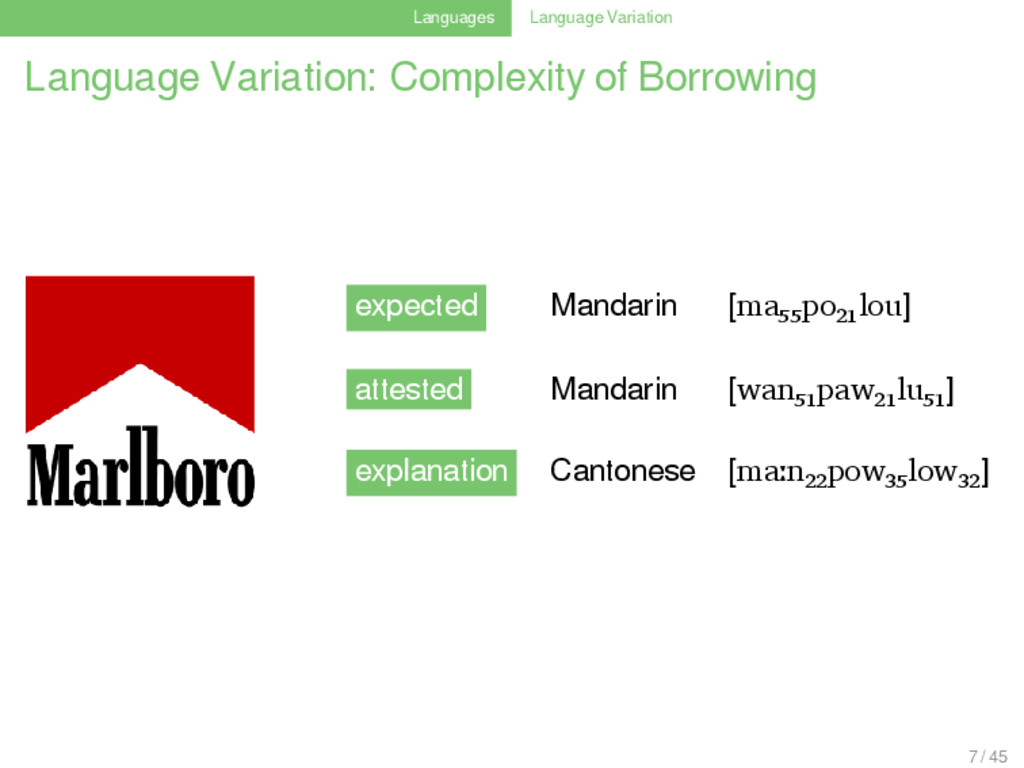 Languages Language Variation Language Variation...