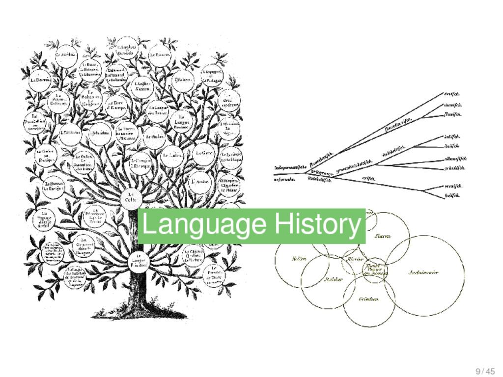Language History Language History 9 / 45