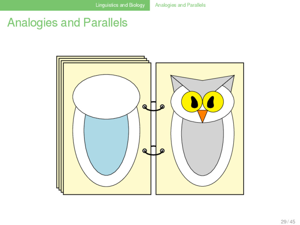 Linguistics and Biology Analogies and Parallels...