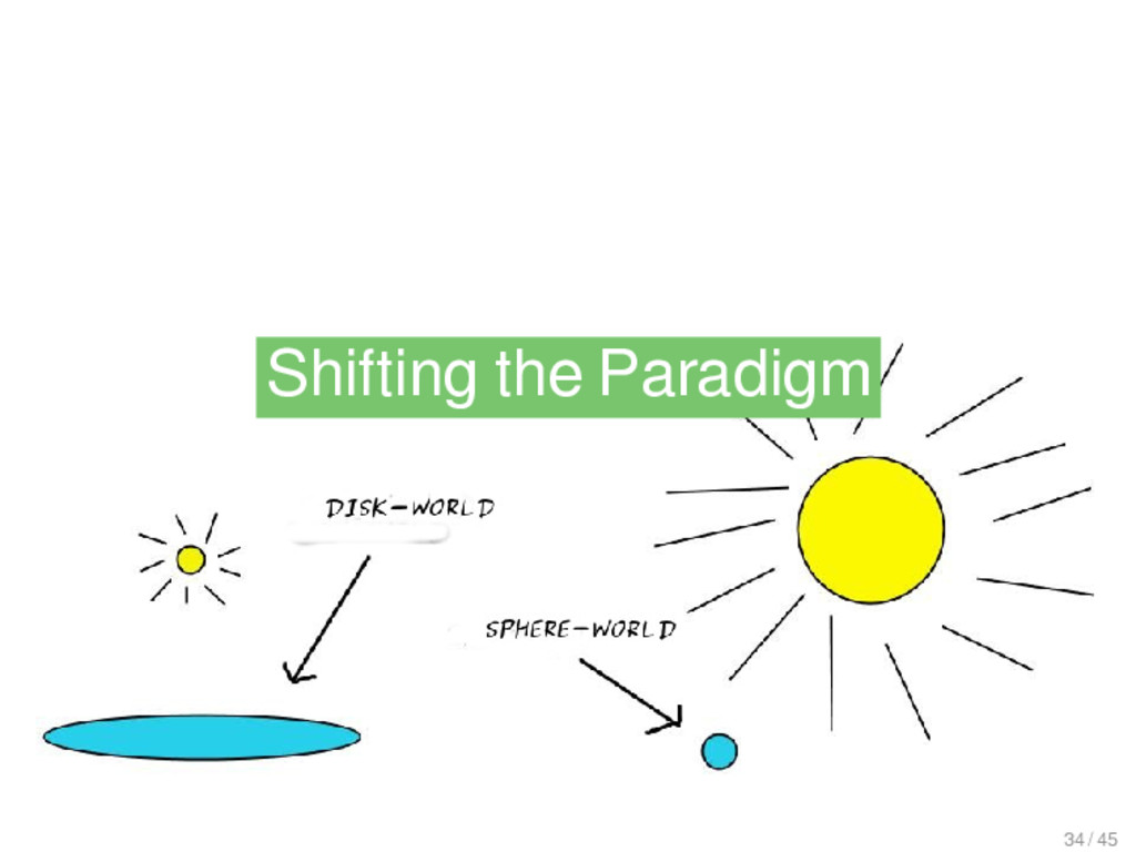 Shifting the Paradigm Shifting the Paradigm 34 ...