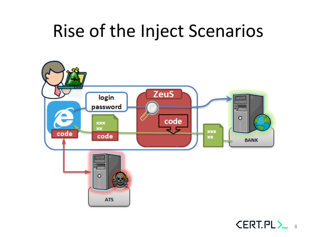 Rise of the Inject Scenarios  8...