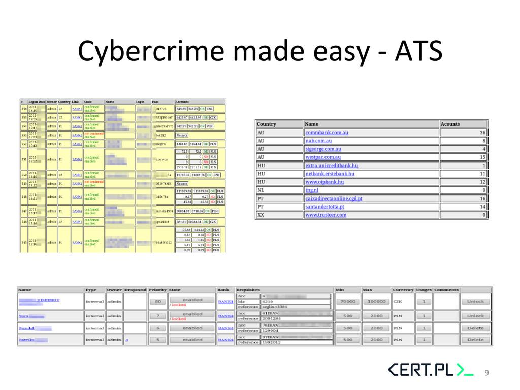 Cybercrime made easy -‐ ATS  9...
