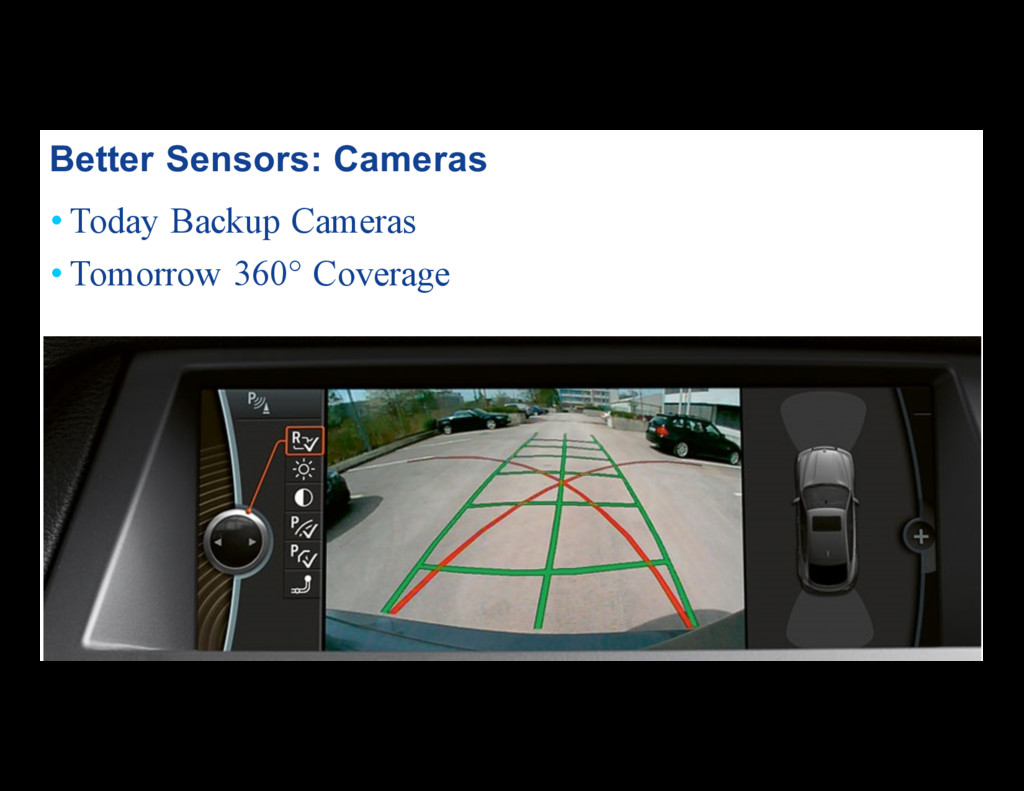 17 • Today Backup Cameras • Tomorrow 360° Cover...