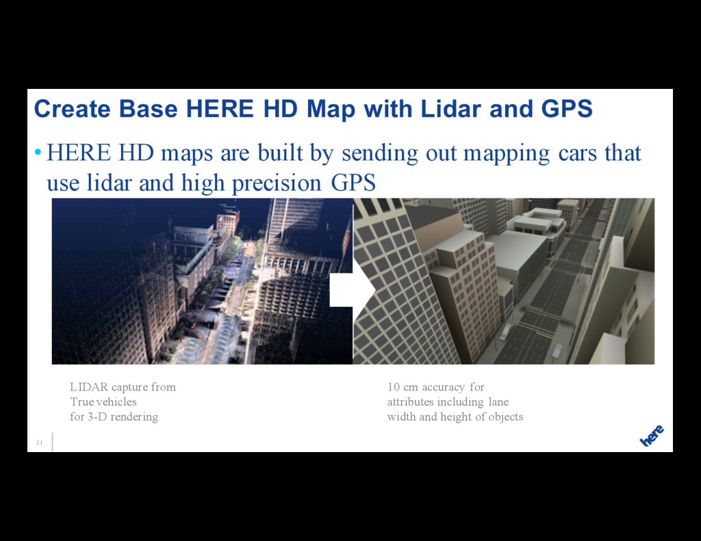21 • HERE HD maps are built by sending out mapp...