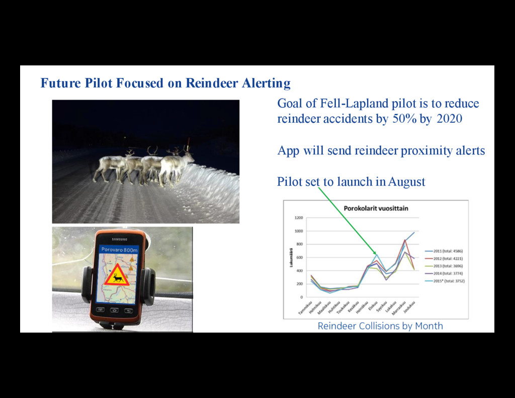 Goal of Fell-Lapland pilot is to reduce reindee...