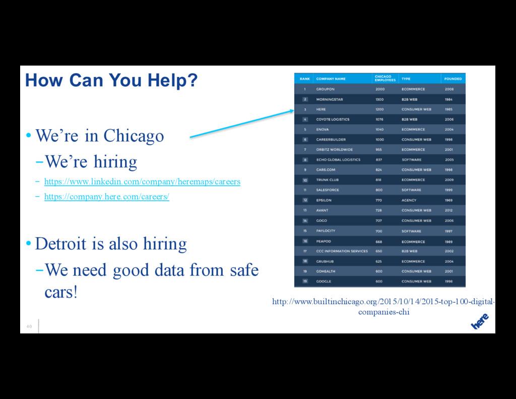 40 • We're in Chicago –We're hiring – https://w...