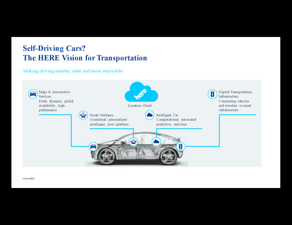 Self-Driving Cars? The HERE Vision for Transpor...