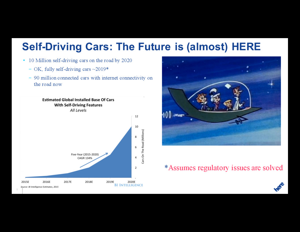 7 • 10 Million self-driving cars on the road by...