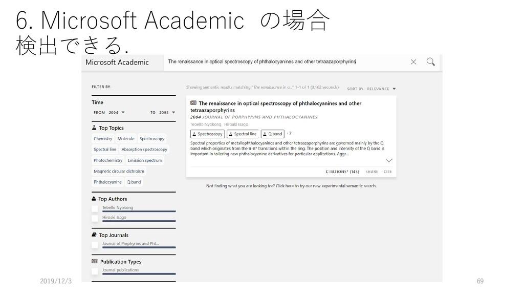 6. Microsoft Academic の場合 検出できる. 2019/12/3 69