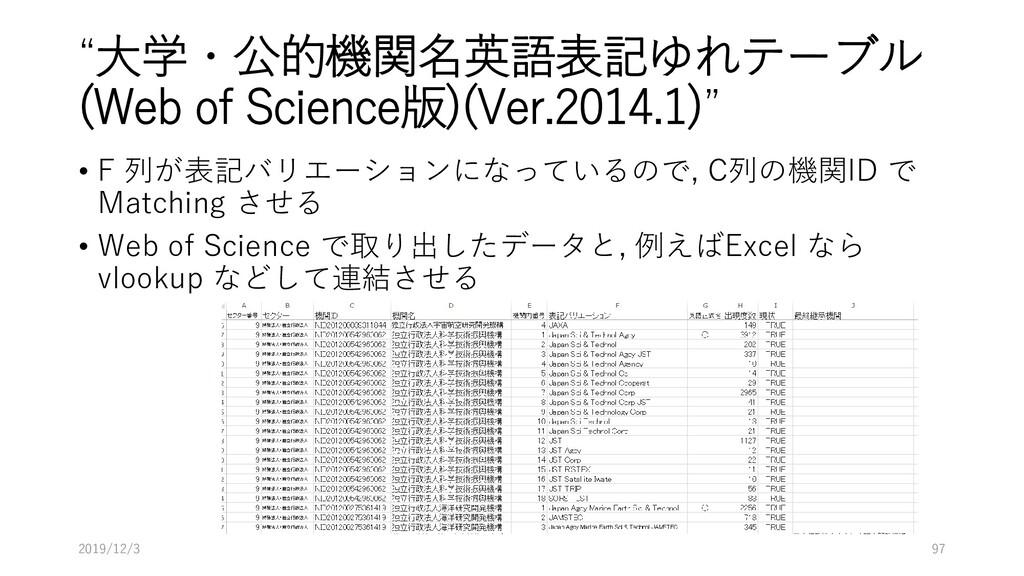 """""""大学・公的機関名英語表記ゆれテーブル (Web of Science版)(Ver.2014...."""