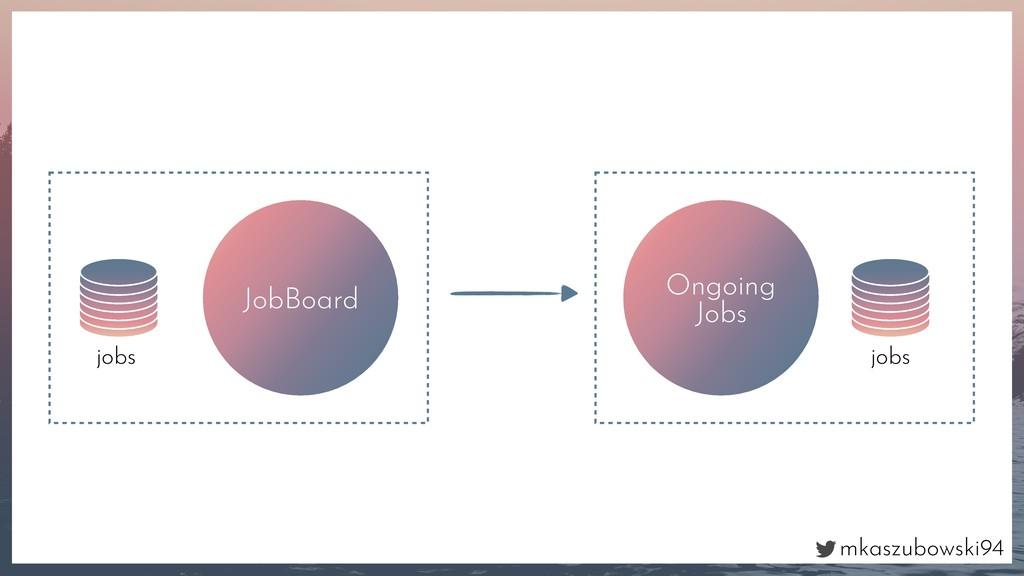mkaszubowski94 JobBoard jobs Ongoing Jobs jobs