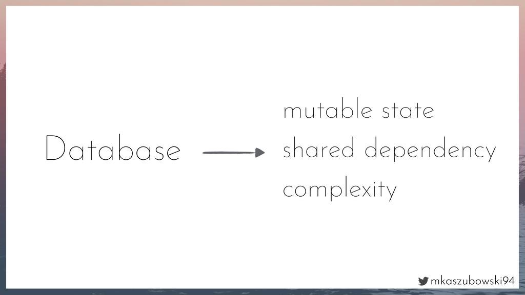 mkaszubowski94 Database mutable state shared de...