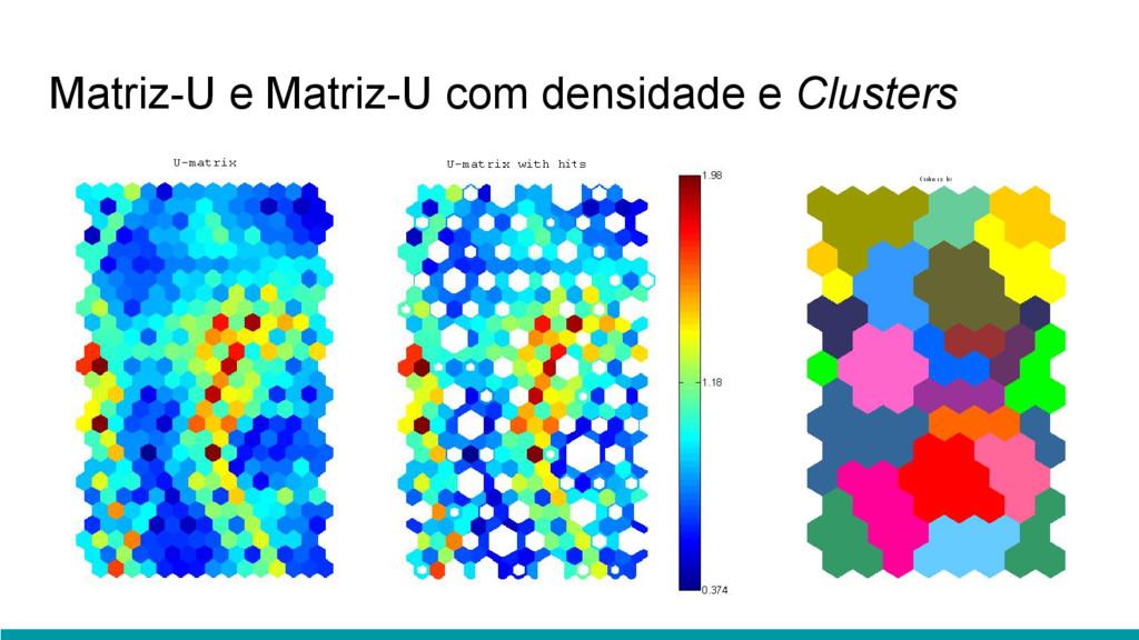 Matriz-U e Matriz-U com densidade e Clusters
