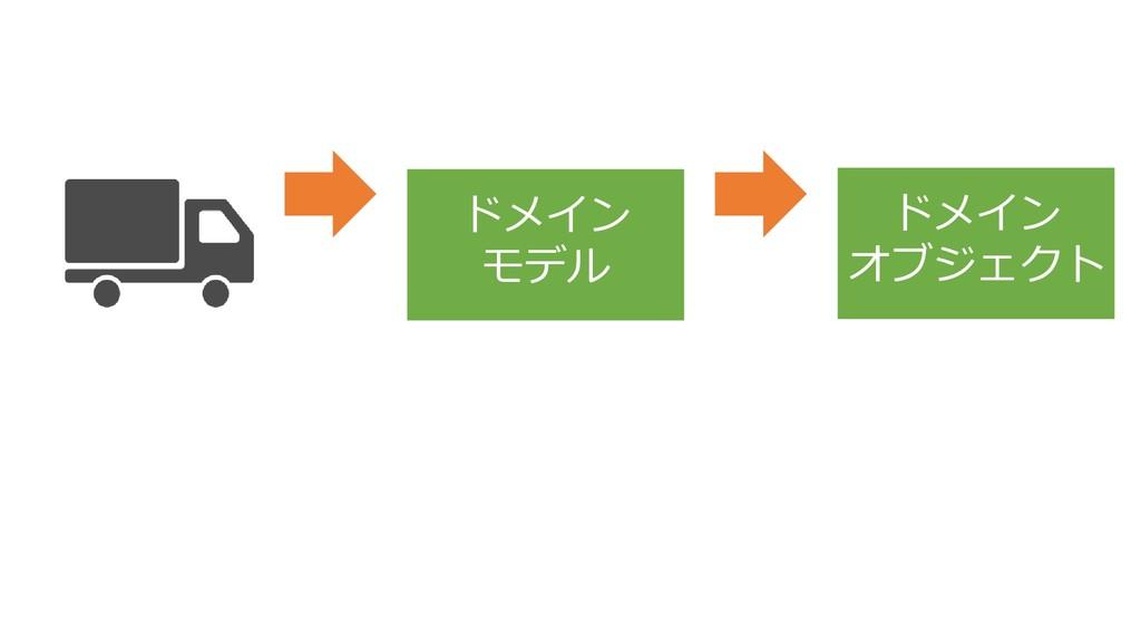 ドメイン モデル ドメイン オブジェクト